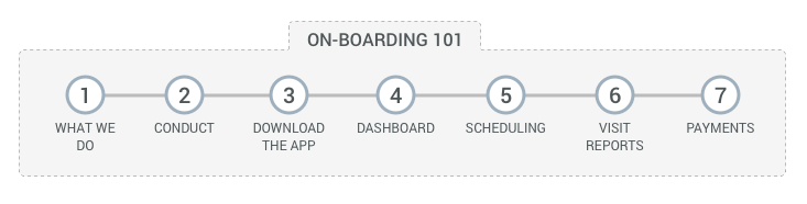 ThirdChannel_Training_Onboarding.png